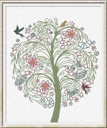 click here to view larger image of Albero Della Serenita (chart)