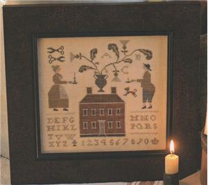 click here to view larger image of Candlestick Maker Sampler (chart)