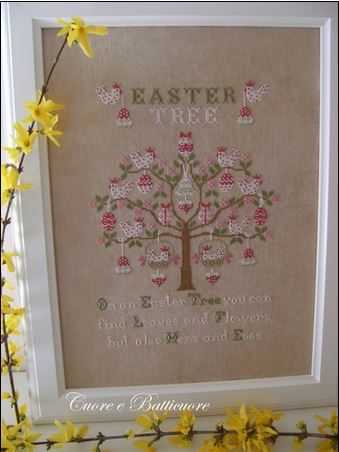 click here to view larger image of Easter Tree (chart)
