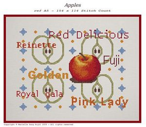 click here to view larger image of Apples (chart)