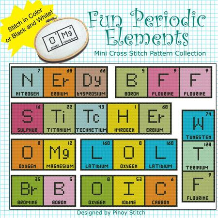 click here to view larger image of Fun Periodic Elements Collection (chart)