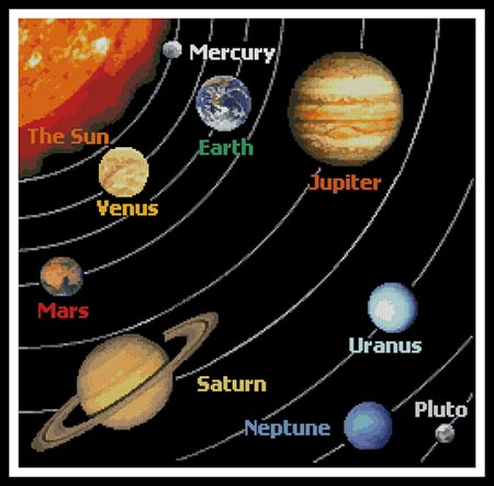 click here to view larger image of Solar System (chart)