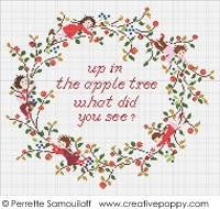 click here to view larger image of Up In The Apple Tree (What Did You See?) (chart)