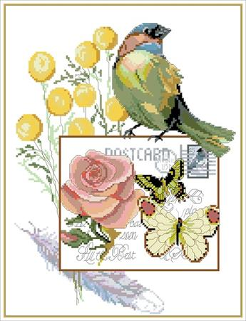click here to view larger image of Botanical Birds (book)