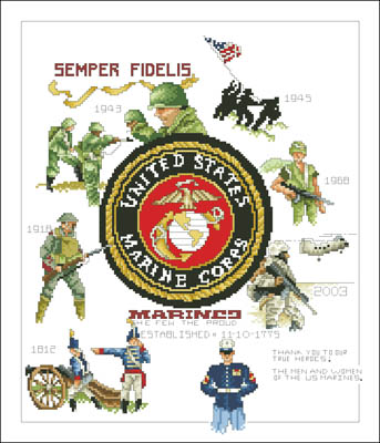 click here to view larger image of Marines (chart)