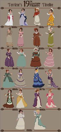 click here to view larger image of 19th Century Fashion Sampler (chart)