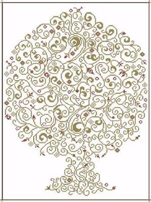 click here to view larger image of Albero Della Vita (chart)