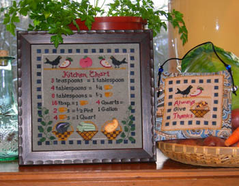 click here to view larger image of Kitchen Sampler II (chart)