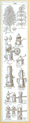 click here to view larger image of Coffee Makings (counted cross stitch kit)