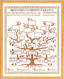 click here to view larger image of Family Tree Sampler (counted cross stitch kit)